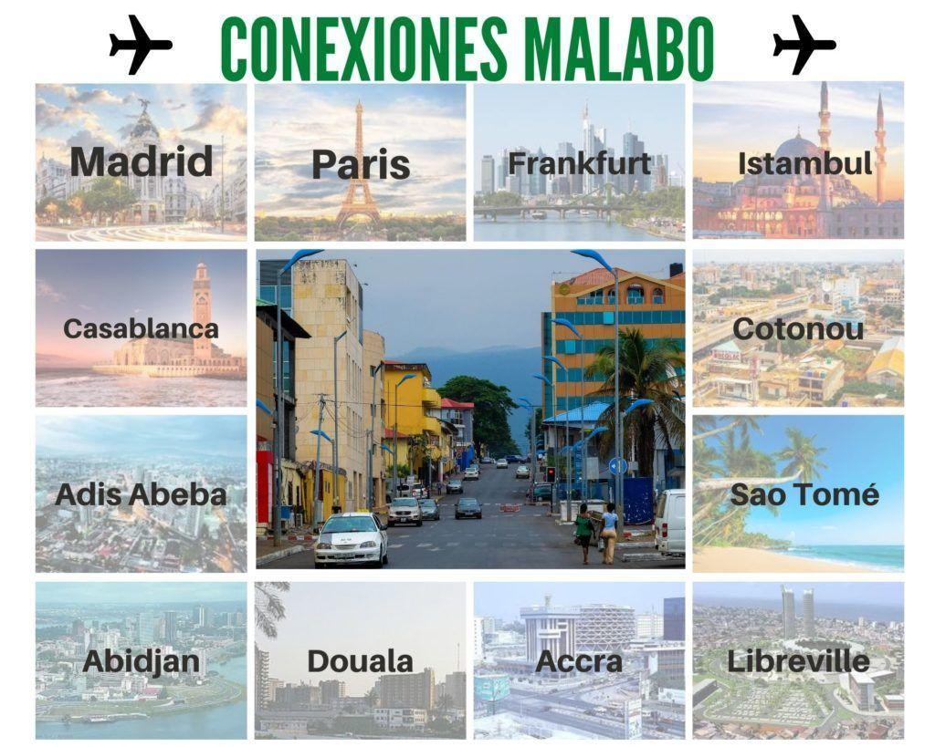 Conexiones aéreas a Guinea Ecuatorial